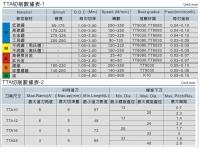 TTA 數據表